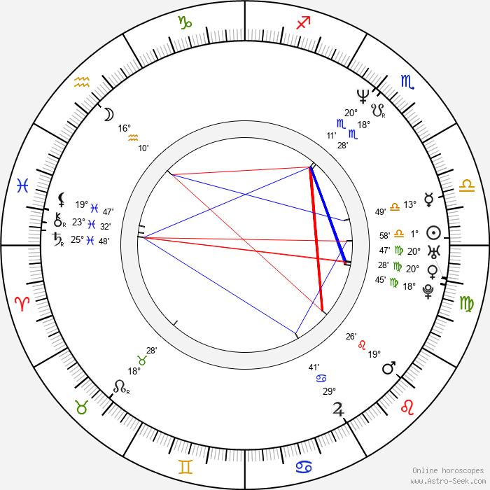 Jason Flemyng - Birth horoscope chart