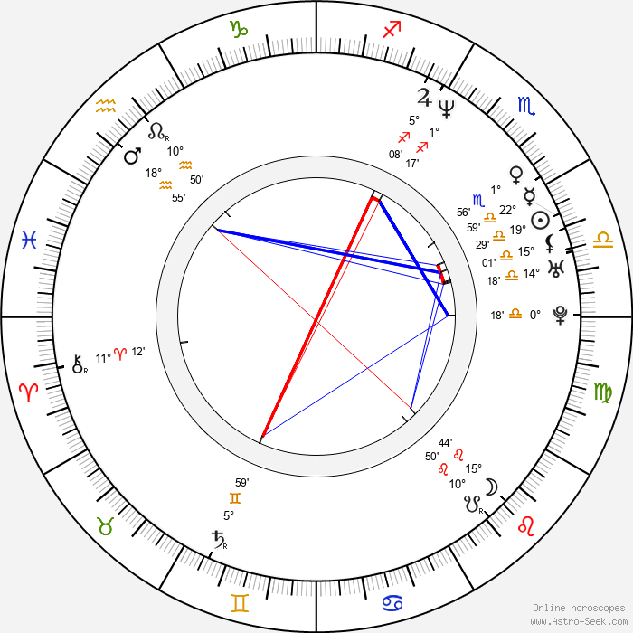 Jason Friedberg - Birth horoscope chart