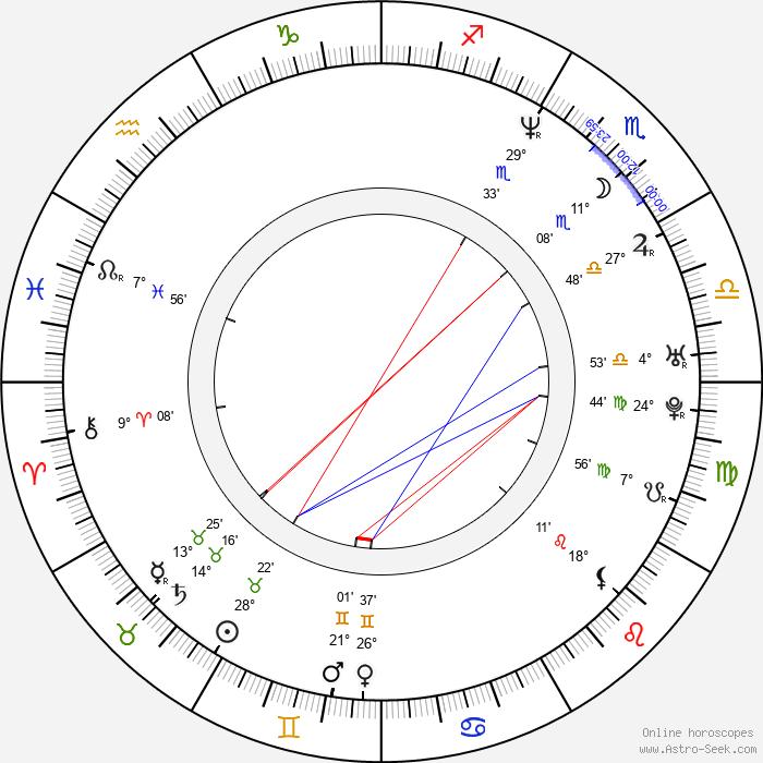 Jason Gray-Stanford - Birth horoscope chart