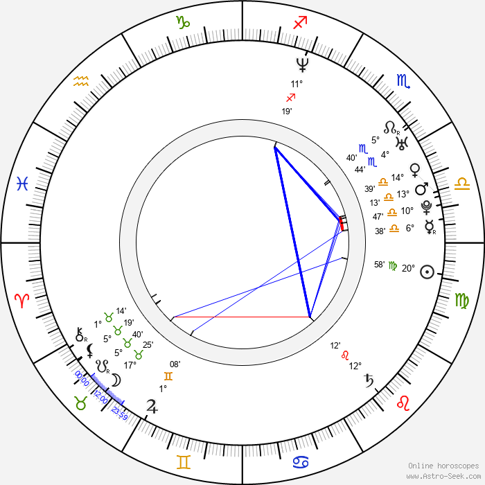 Jason Green - Birth horoscope chart