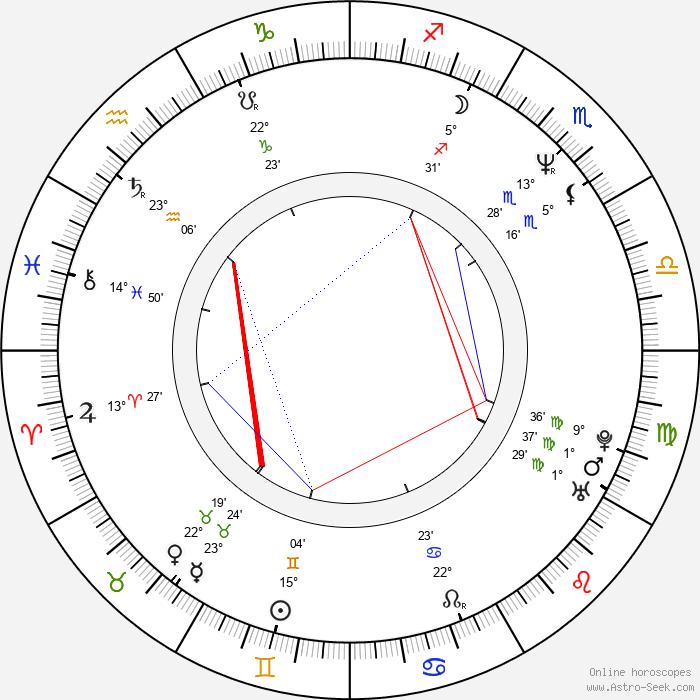 Jason Isaacs - Birth horoscope chart