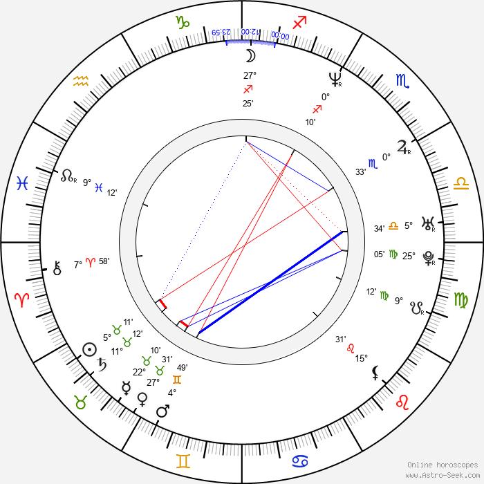Jason Lee - Birth horoscope chart