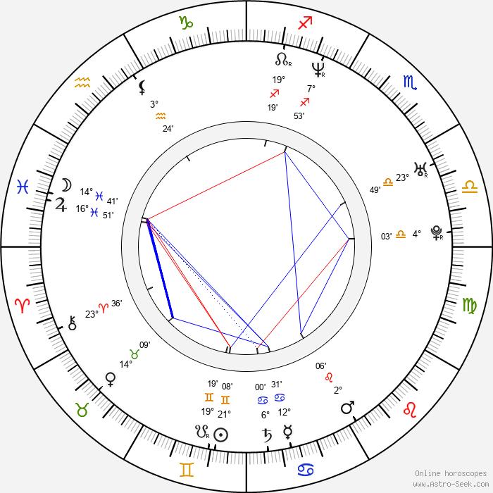 Jason Mewes - Birth horoscope chart