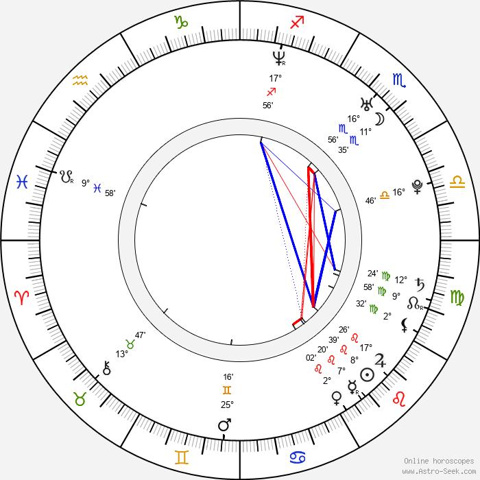 Jason Momoa - Birth horoscope chart