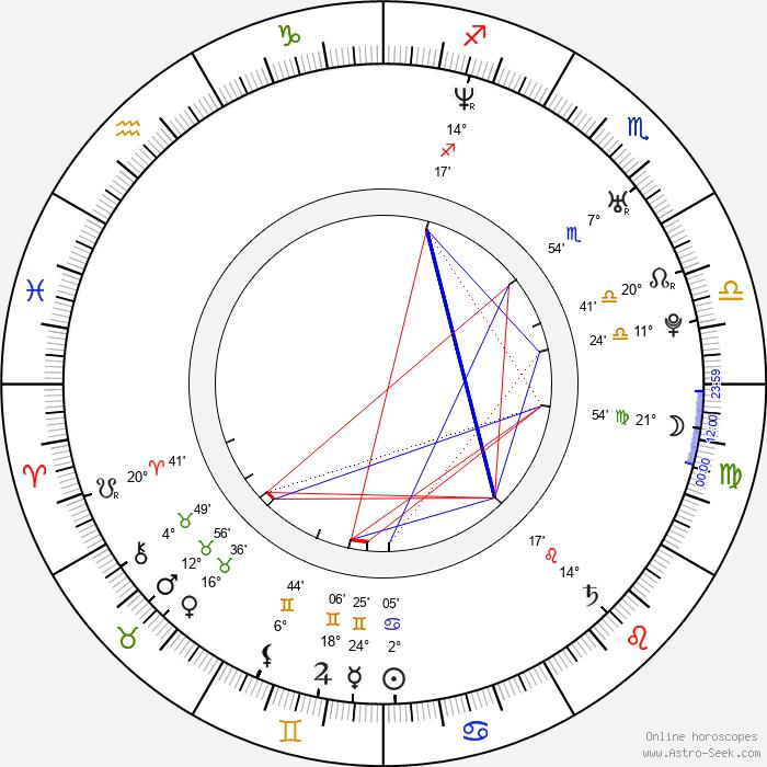 Jason Mraz - Birth horoscope chart