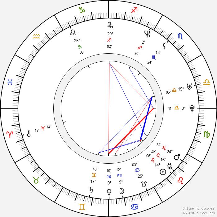 Jason O'Mara - Birth horoscope chart