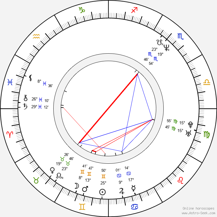 Jason Patric - Birth horoscope chart