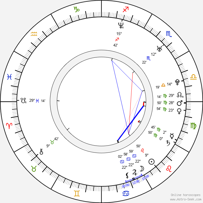 Jason Rosen - Birth horoscope chart