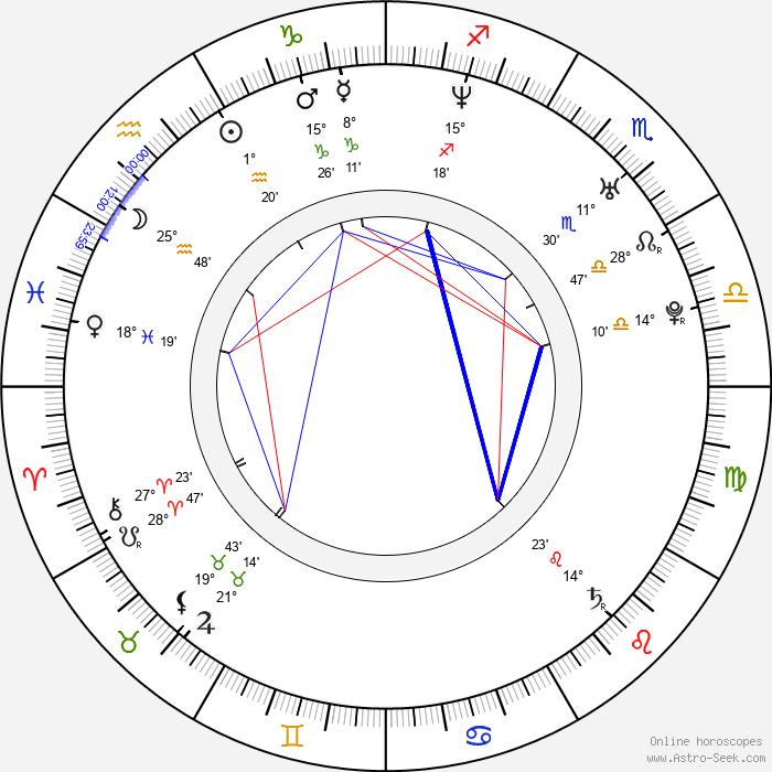 Jason S. Gray - Birth horoscope chart