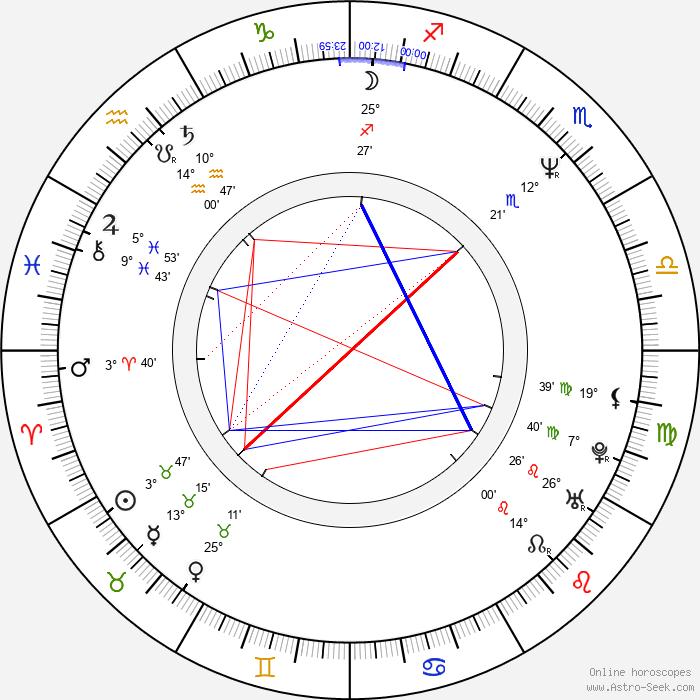 Jason Salkey - Birth horoscope chart