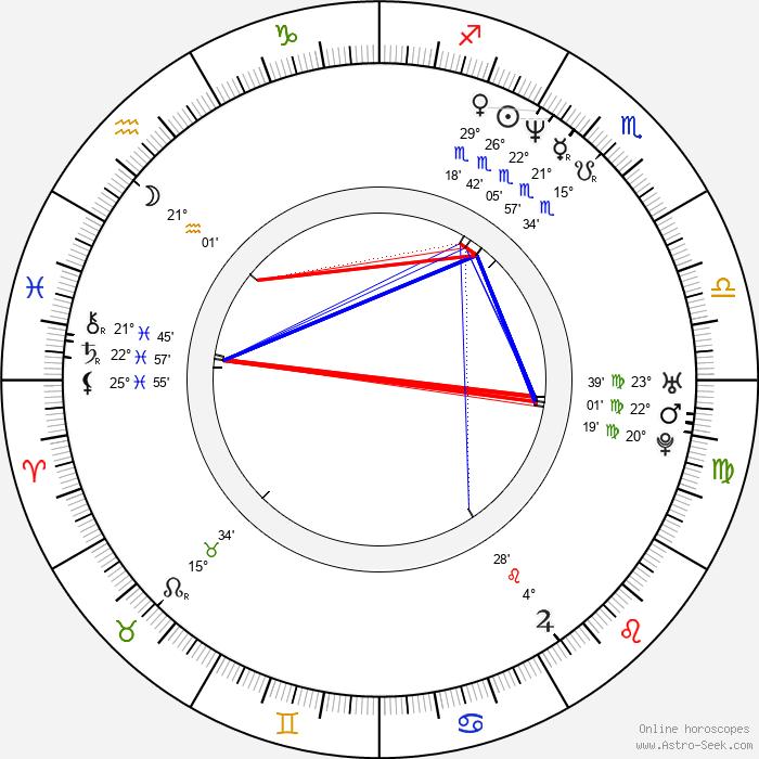 Jason Scott Lee - Birth horoscope chart