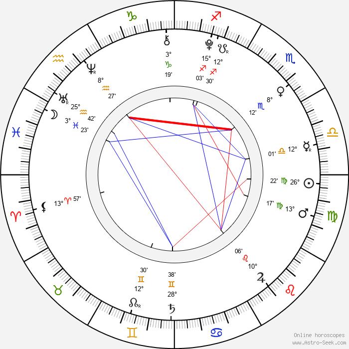 Jason Simmons - Birth horoscope chart