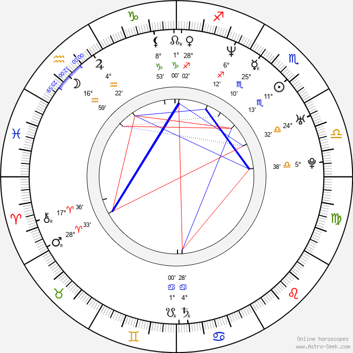 Jason Smith - Birth horoscope chart