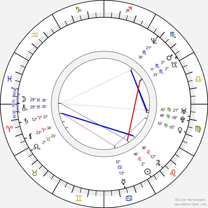 Jason Statham - Birth horoscope chart