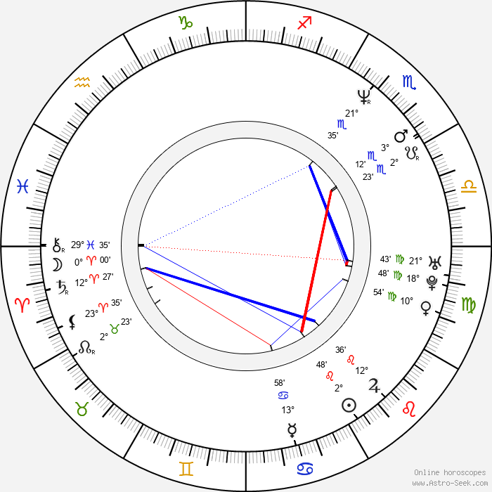 Jason Statham - Birth horoscope chart
