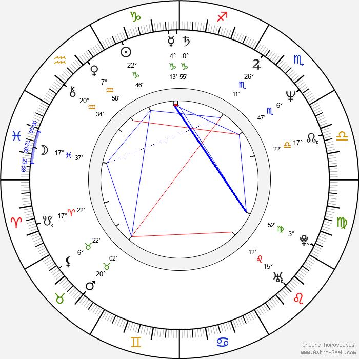 Jason Stuart - Birth horoscope chart