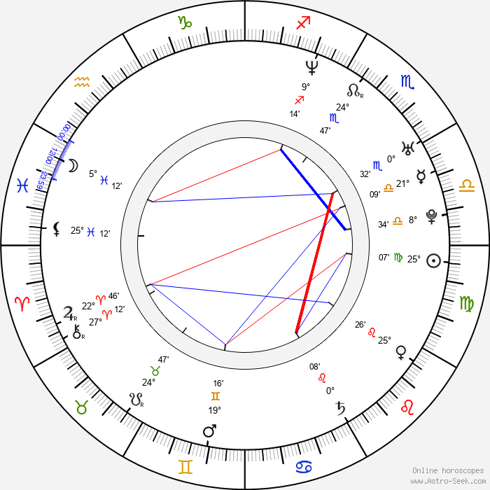 Jason Sudeikis - Birth horoscope chart