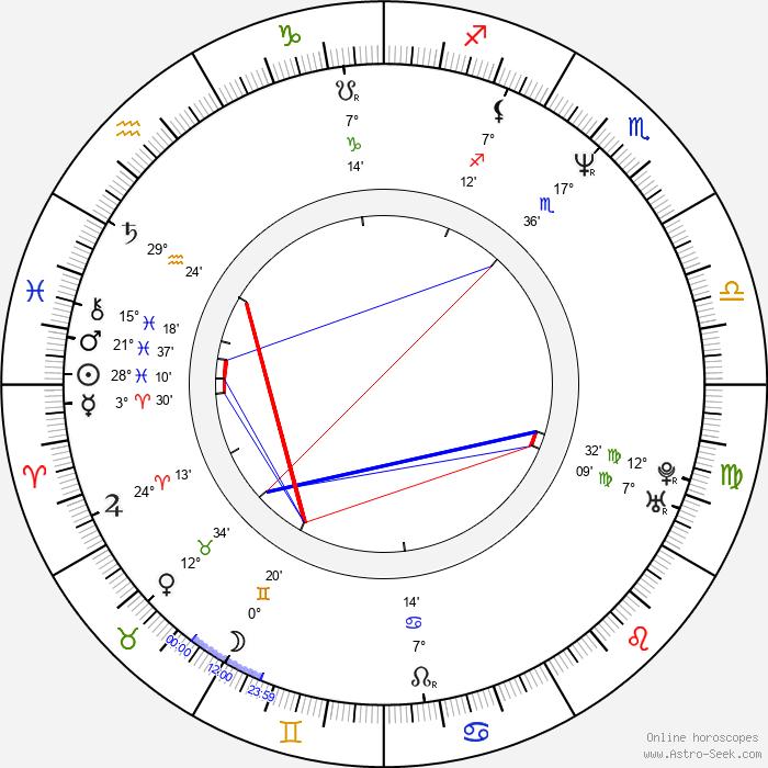 Jason Truby - Birth horoscope chart