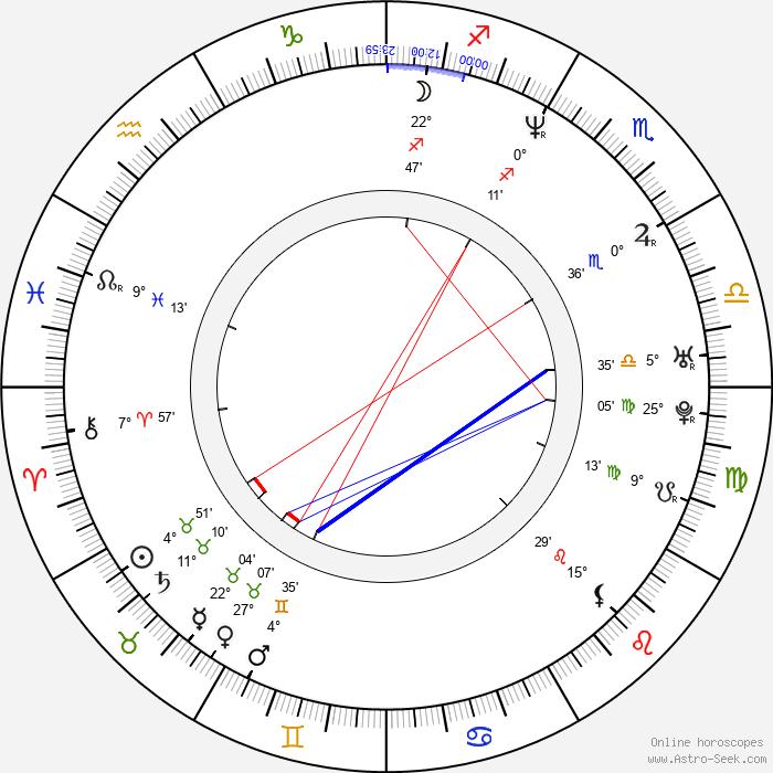 Jason Wiles - Birth horoscope chart