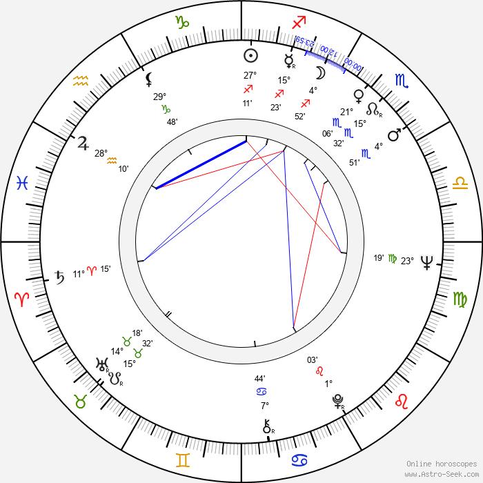 Jay Arnette - Birth horoscope chart