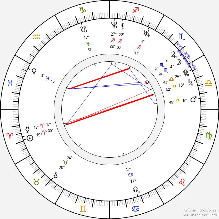 Jay Baruchel - Birth horoscope chart