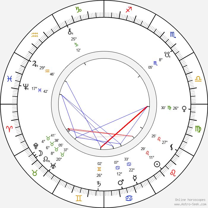 Jay Hunt - Birth horoscope chart