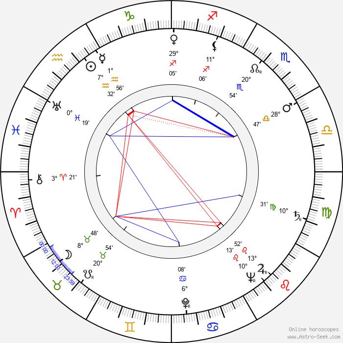 Jay Kirby - Birth horoscope chart
