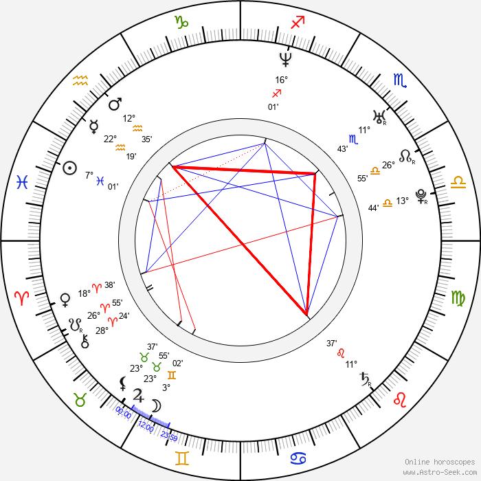 Jay Mackenzie Roach - Birth horoscope chart