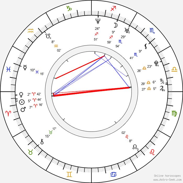 Jay Sean - Birth horoscope chart