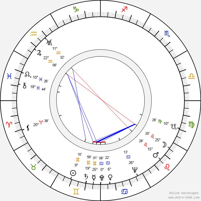 Jay Williams - Birth horoscope chart