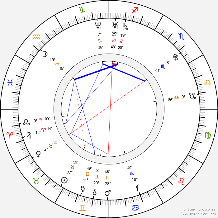 Jayne Wisener - Birth horoscope chart
