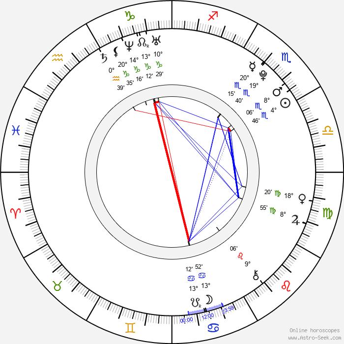 Jayson Pena - Birth horoscope chart