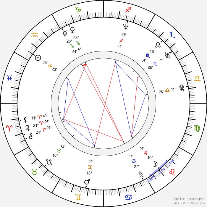Jazmín Stuart - Birth horoscope chart
