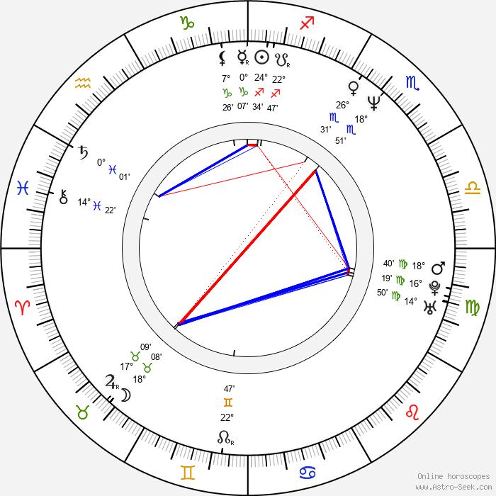 JB Smoove - Birth horoscope chart