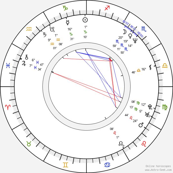 Je-kyu Kang - Birth horoscope chart
