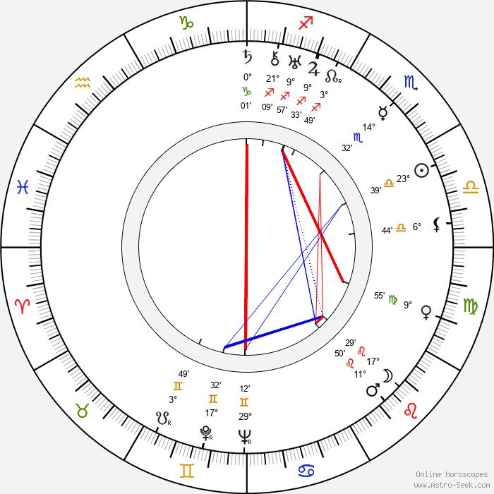 Jean Arthur - Birth horoscope chart