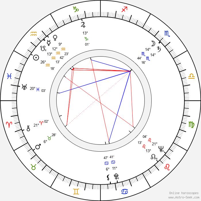 Jean Bastia - Birth horoscope chart