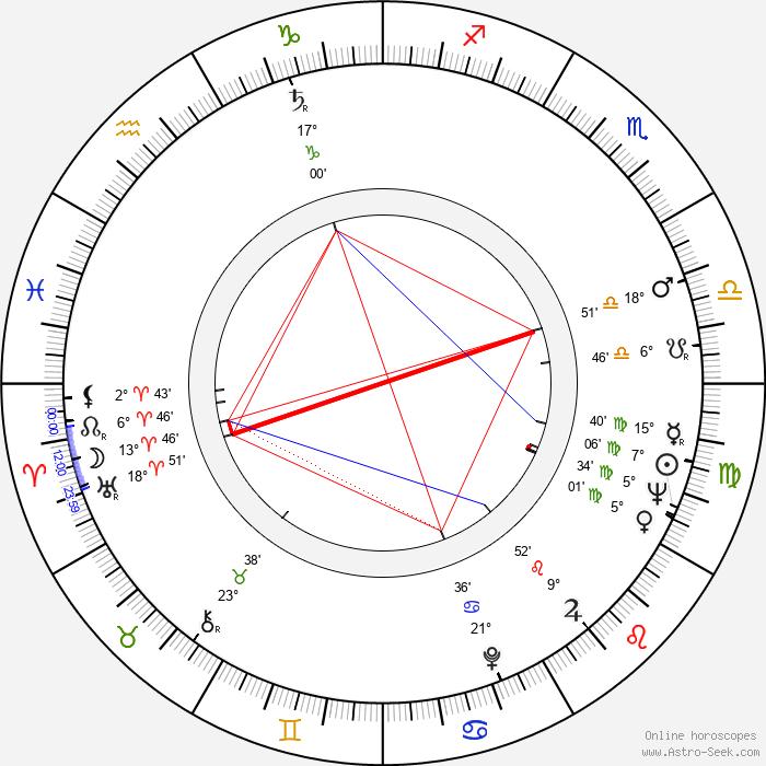 Jean Beliveau - Birth horoscope chart