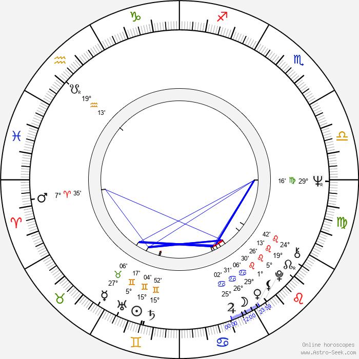 Jean-Claude Lord - Birth horoscope chart
