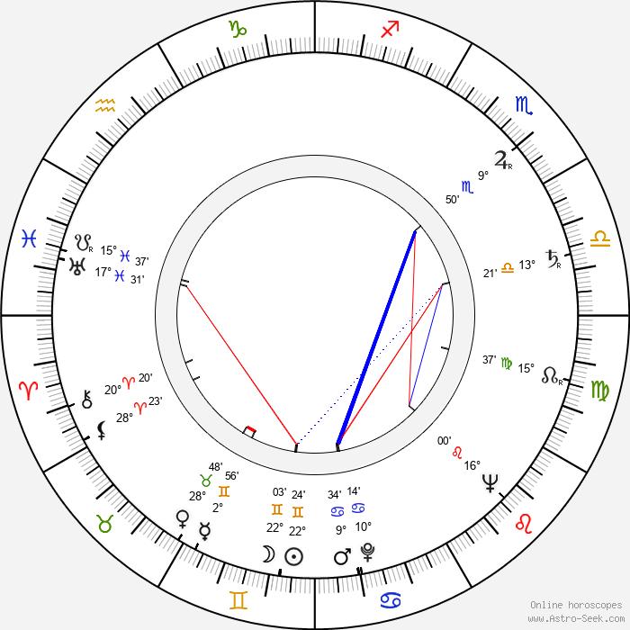 Jean Cosmos - Birth horoscope chart