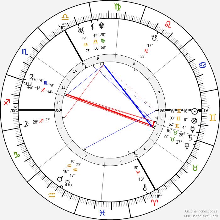 Jean Galfione - Birth horoscope chart