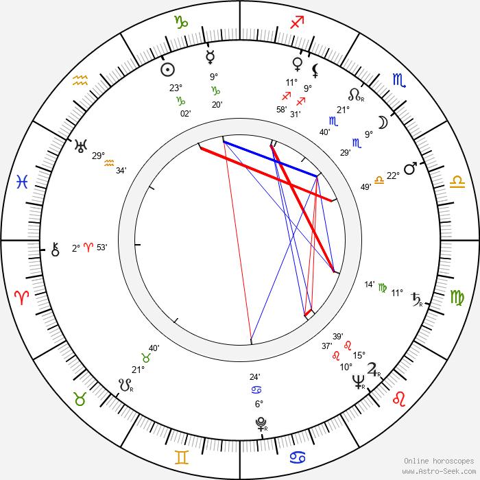 Jean Halain - Birth horoscope chart
