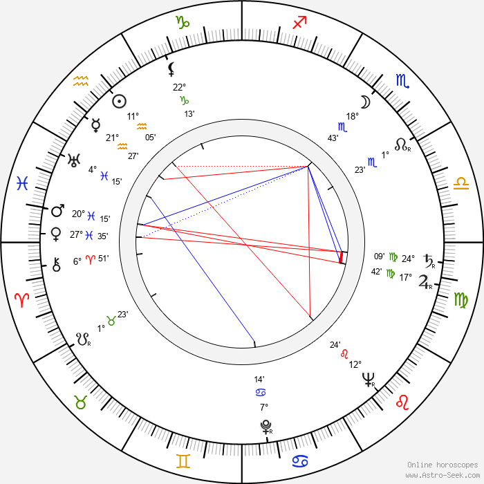 Jean-Jacques Vierne - Birth horoscope chart