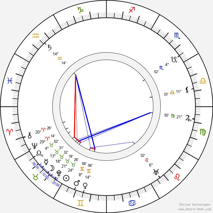 Jean Kemm - Birth horoscope chart