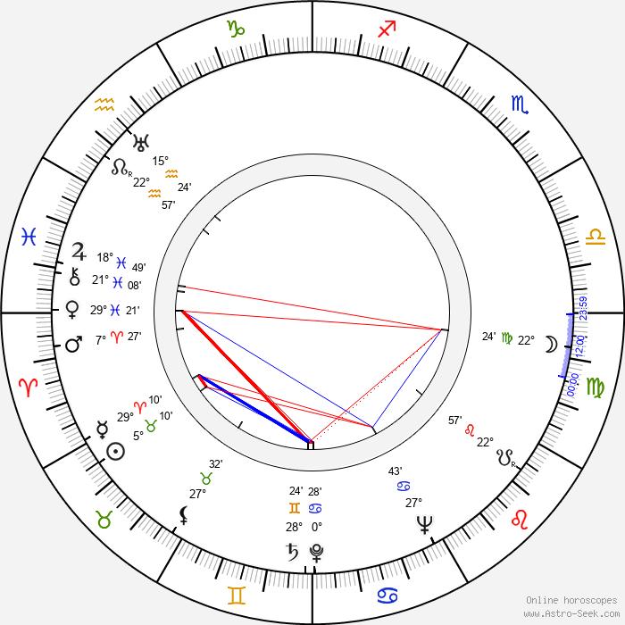 Jean Laviron - Birth horoscope chart