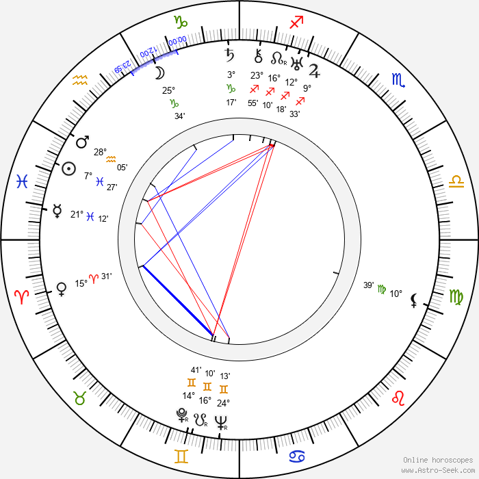 Jean Negulesco - Birth horoscope chart