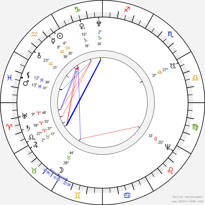 Jean Nicolas Bouilly - Birth horoscope chart