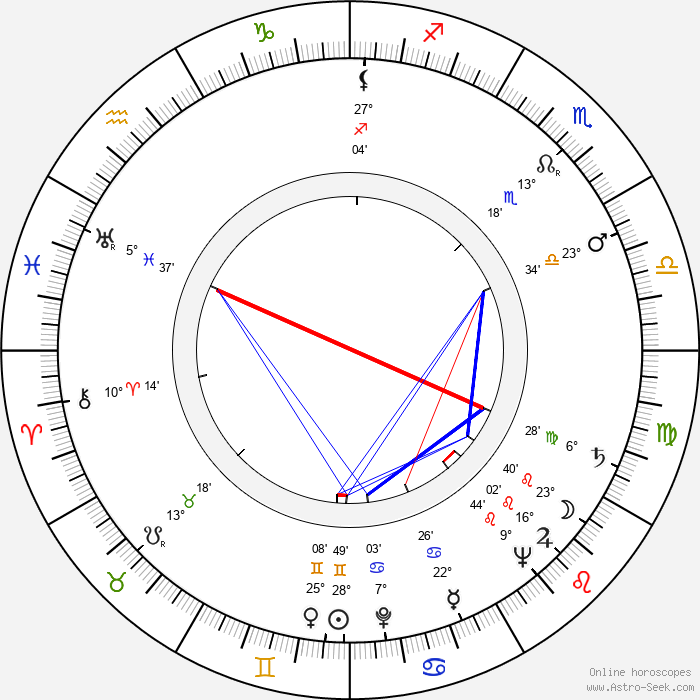Jean Pélégri - Birth horoscope chart