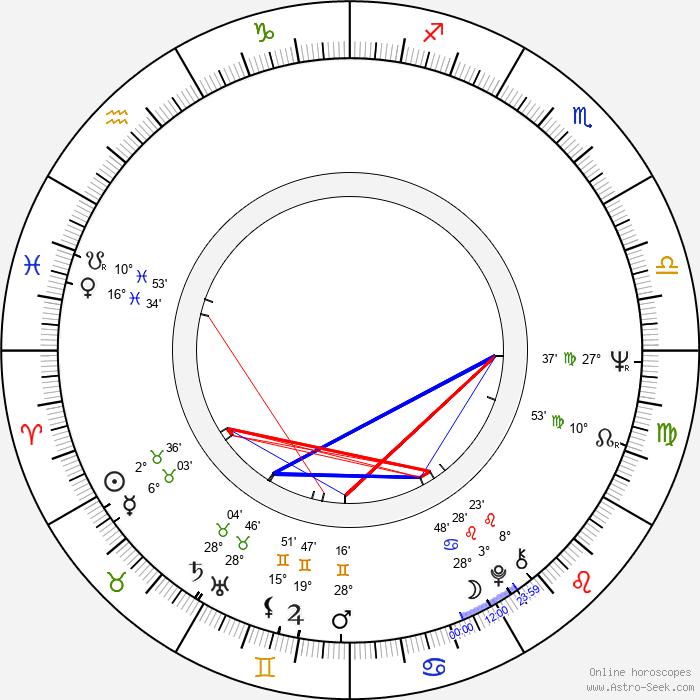 Jean-Pierre Blanc - Birth horoscope chart