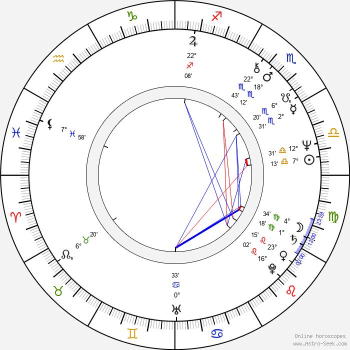Jean-Pierre Bouvier - Birth horoscope chart